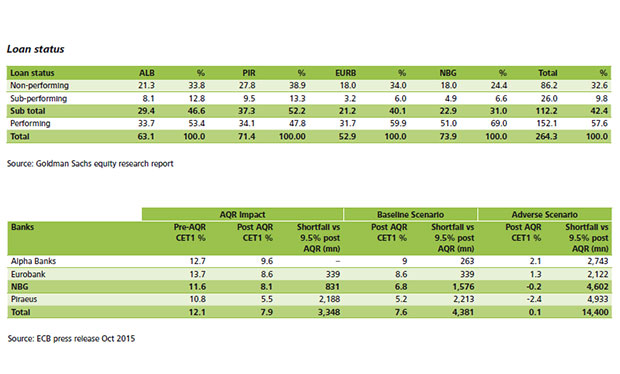 deloitte-deleveraging-eu-greece