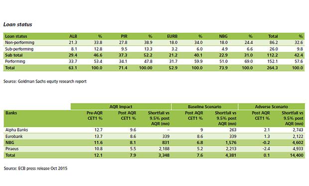 deloitte-deleveraging-eu-greece