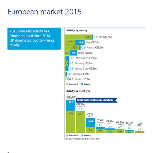 deloitte-deleveraging-europe-12