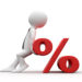 Οι 3 λόγοι που η αγορά είναι καθηλωμένη στο 2%